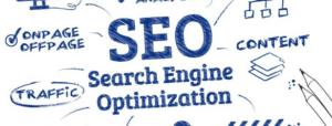 Suchmaschinenoptimierung (SEO) verbessert das Google-Ranking