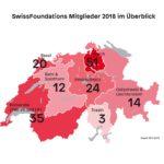 Wer ist SwissFoundations? Wer kann bei SwissFoundations Mitglied werden? Was ist eine Förderstiftung?